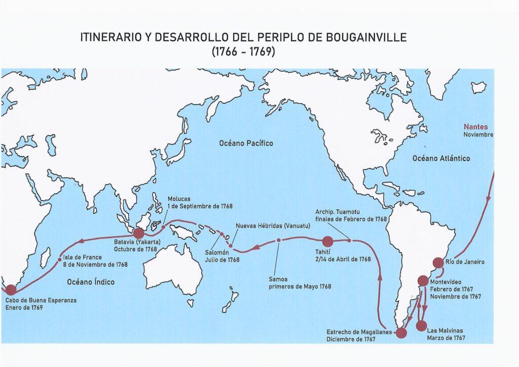 Itinerario y desarrollo del periplo de Bougainville